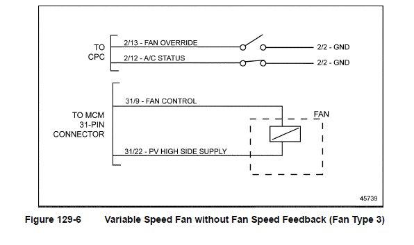 apic1 11 Series 60   FAN CONTROL   DDEC VI SCHEMATICS