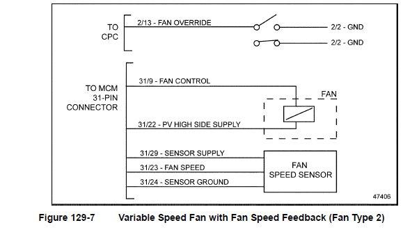apic1 12 Series 60   FAN CONTROL   DDEC VI SCHEMATICS