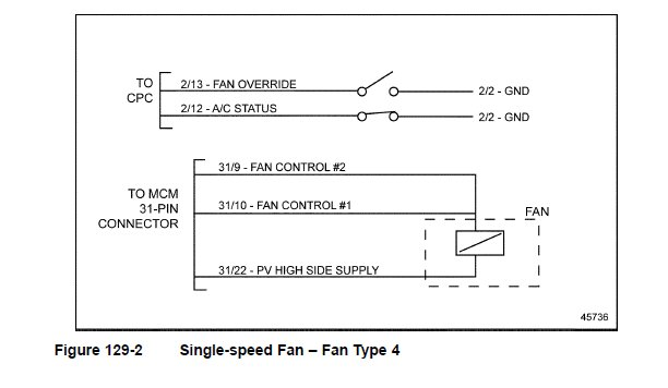 apic1 6 Series 60   FAN CONTROL   DDEC VI SCHEMATICS