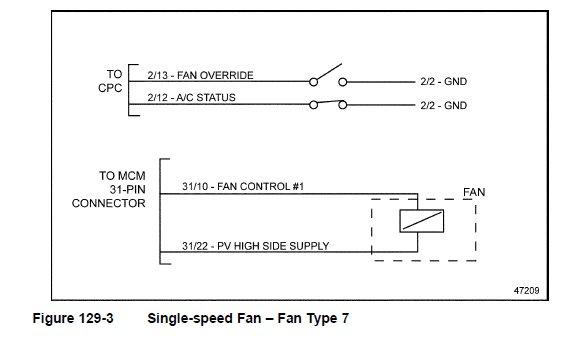 apic1 7 Series 60   FAN CONTROL   DDEC VI SCHEMATICS