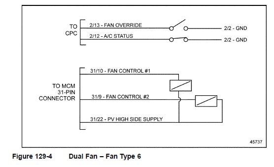 apic1 8 Series 60   FAN CONTROL   DDEC VI SCHEMATICS