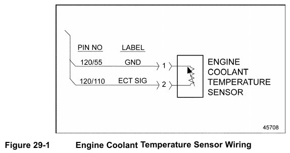 pic1 30 Series 60   SPN 110/FMI 3 – COOLANT TEMPERATURE ABOVE OR BELOW NORMAL OPERATING RANGE